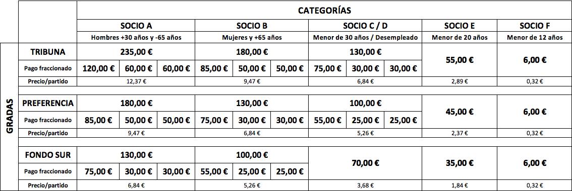 tabla_precios_abonos
